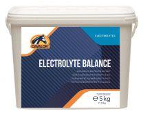 2112059230005_7287_1_elektrolyte_balance_819550c9.jpg